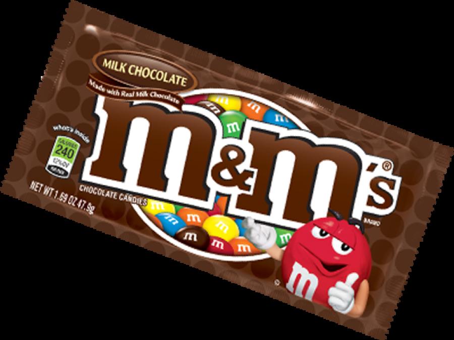 کیاآپ کو معلوم ہےاس چاکلیٹ کے نام میں Mکا کیا مطلب ہے ؟