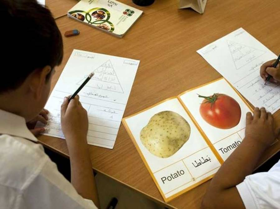 غیر سرکاری تنظیم نے ملک بھر کے اضلاع کی تعلیمی رینکنگ جاری کر دی، لاہور 22 ویں نمبر پر