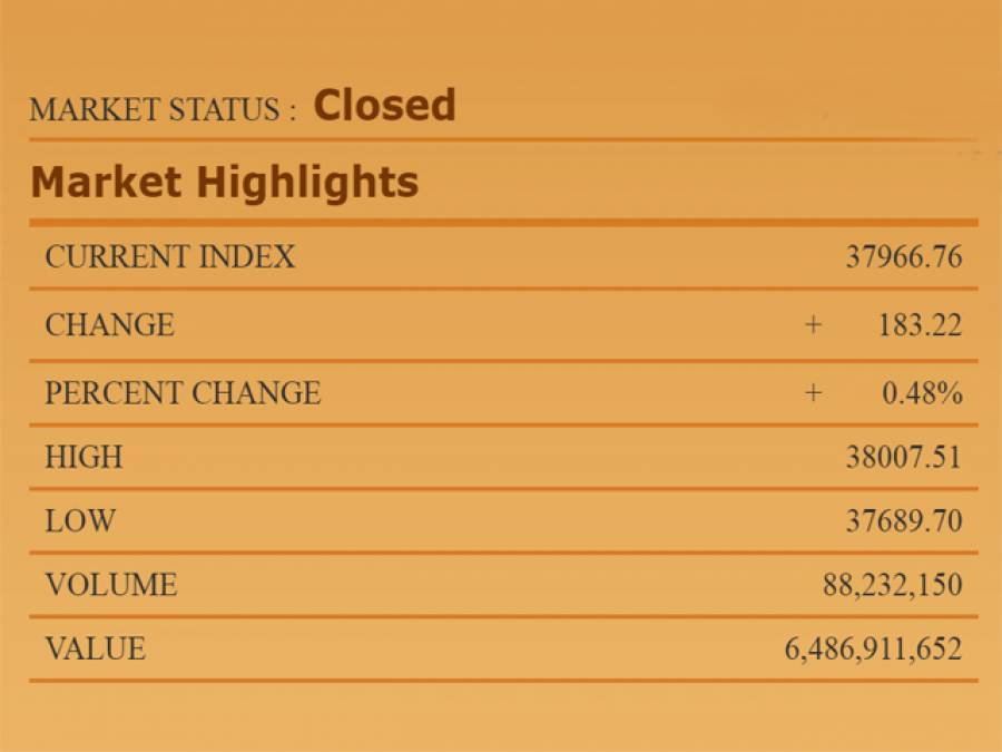 سٹاک مارکیٹ میں مثبت رجحان ، کے ایس ای 100 انڈیکس میں 183 پوائنٹس کا اضافہ