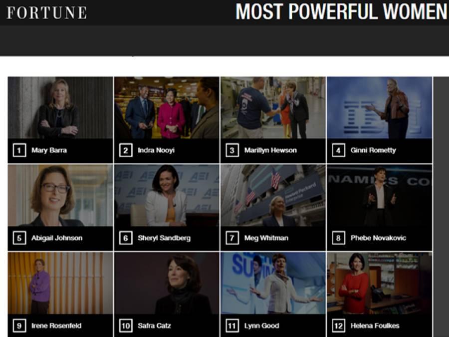 فورچون نےتجارت کی دنیا کی طاقتور خواتین کی فہرست جاری کردی