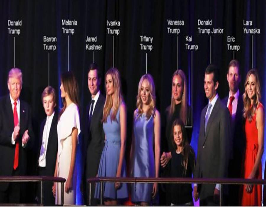 نو منتخب امریکی صدر ڈونلڈ ٹرمپ کے خاندان سے متعلق وہ باتیں جو آپ جاننا چاہتے ہیں