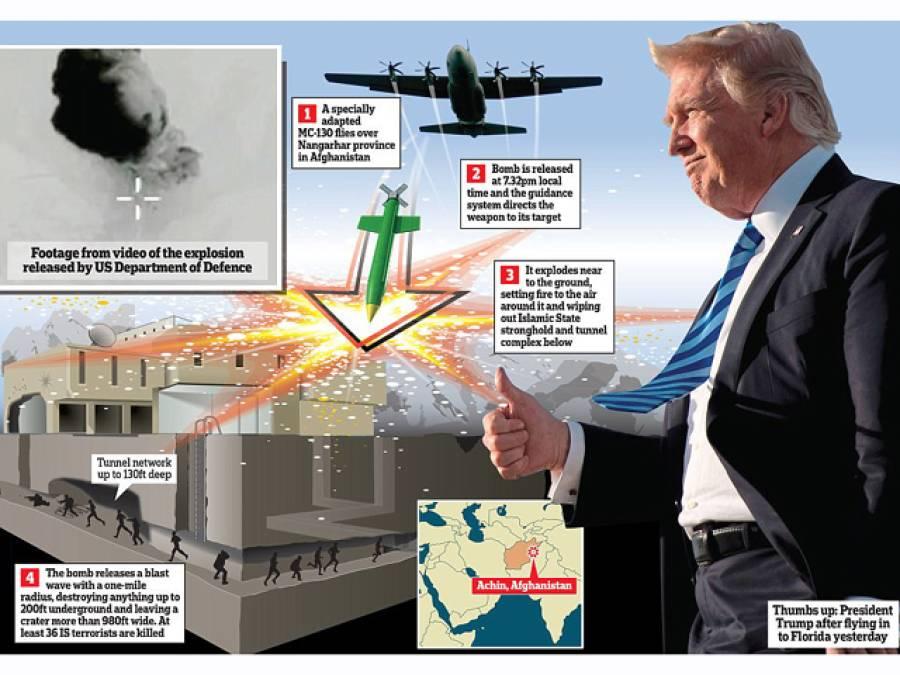 افغانستان پر دنیا کا سب سے بڑا بم گراتے ہی ٹرمپ نے کیا کام کیا؟جان کر آپ کو بھی بے حد افسوس ہوگا