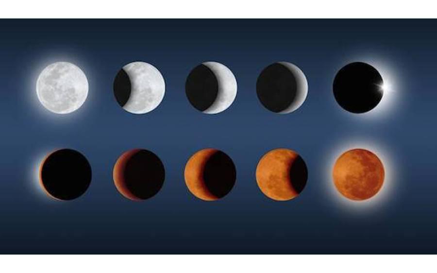 'اگر آپ سال کے اس مہینے میں پیدا ہوئے تھے تو گزشتہ روز کا چاند گرہن آپ کے لئے بہت بڑی خوشخبری لایا ہے کہ۔۔۔' انتہائی حیران کن بات آپ بھی جانئے