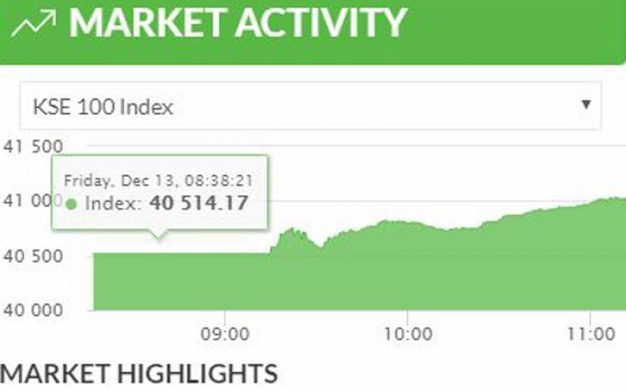 سٹاک مارکیٹ دس ماہ کی بلند ترین سطح پر،ڈالر بھی سستا