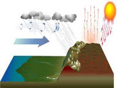 بالائی خیبر پختونخواہ ، پنجاب ، سندھ اور کشمیر میں بارش کا امکان