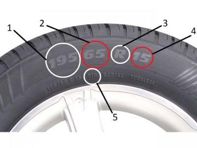 کیا آپ کو گاڑی کے ٹائروں پر ان حروف کا مطلب معلوم ہے؟انتہائی مفید و دلچسپ معلومات