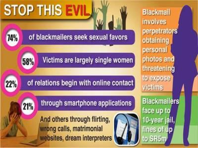 سعودی عرب میں خواتین کو بلیک میل کرنیوالے زیادہ ترکس کس چیز کا مطالبہ کرتے ہیں، چنگل میں کیسے پھنستی ہیں،شرمناک تفصیلات سامنے آگئیں