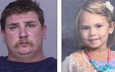 5 سالہ بچی کے ساتھ جنسی زیادتی اور لاش کیچڑ میں پھینک دی گئی، یہ خوفناک ترین کام کس نے کیا؟ پولیس نے تفتیش کی تو ایسا انکشاف کہ بچی کے باپ کو سب سے زوردار جھٹکا لگ گیا ،سوچ بھی نہ سکتا تھا کہ اتنا قریبی۔۔۔
