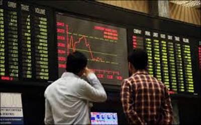 پاکستان اسٹاک مارکیٹ میں کاروبار کے آغازپر ہی منفی رجحان، 144 پوائنٹس کی کمی
