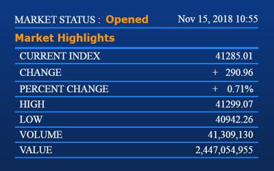 سٹاک ایکسچینج میں تیزی، 100 انڈیکس 291 پوائنٹس اضافے کے ساتھ 41 ہزار 285 پوائنٹس پر پہنچ گیا