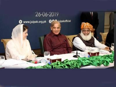 میثاق معیشت کی پیشکش کاتعلق ریاست سے ہے، حکومت سے نہیں:مولانا فضل الرحمن