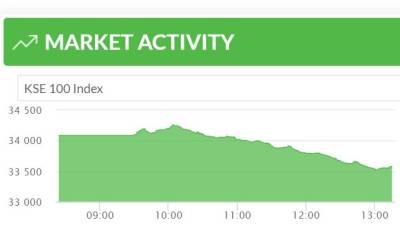 ڈالر کے بعد اب سٹاک مارکیٹ سے پریشان کن خبر آ گئی