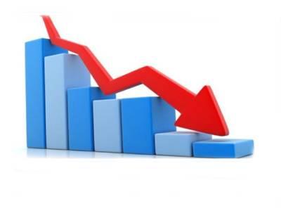 پاکستان کے تجارتی خسارے میں نمایاں کمی