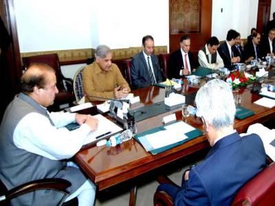 اوور سیز پاکستانیز کمیشن کا قیام