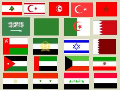 مشرقِ وسطیٰ کے ملکوں کی تقسیم