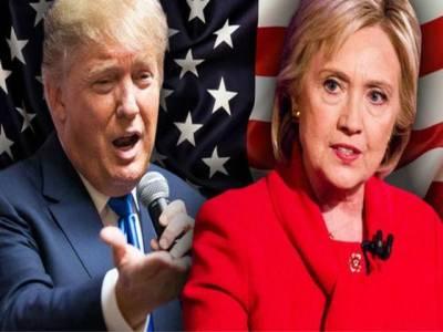 امریکی انتخابات اورعالم اسلام